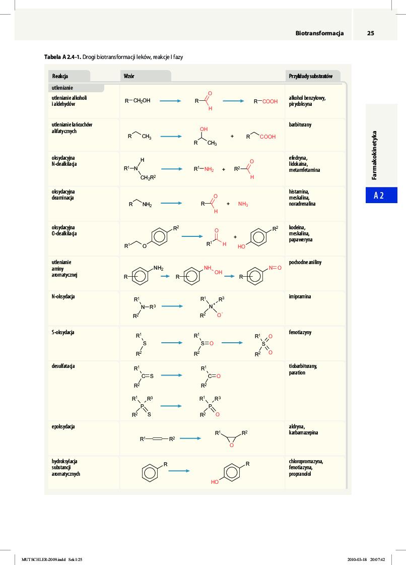 mutschler farmakologia pdf chomikuj